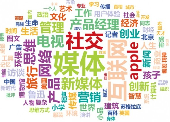 social-media-China-590x425